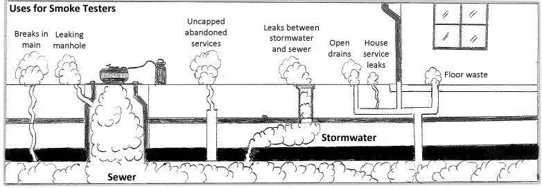 Smoker Unit Diagram